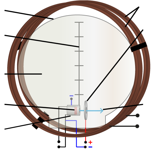 unmarked experimental setup for electron deflection in magnetic fields