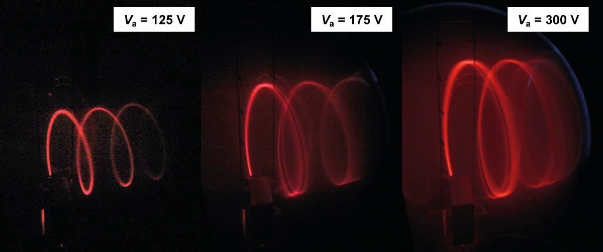 Helix trajectory of electrons in uniform magnetic field with different acceleration voltages