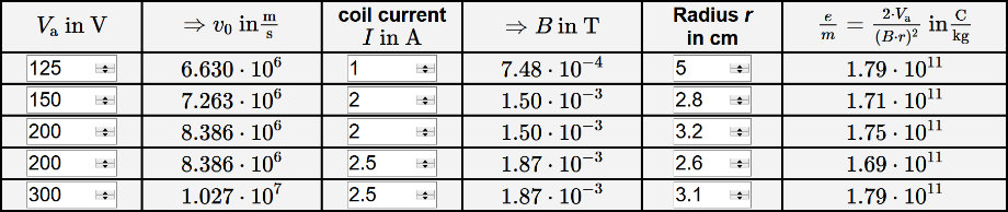 Literature Value Of Keq For Fescn At Room Temperature