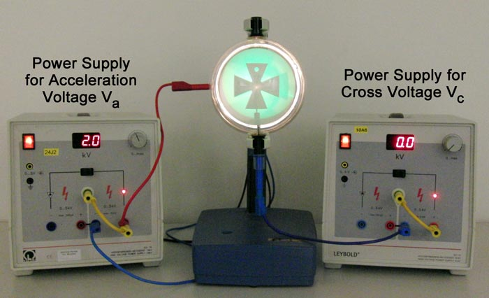 Real experimental setup with second power supply